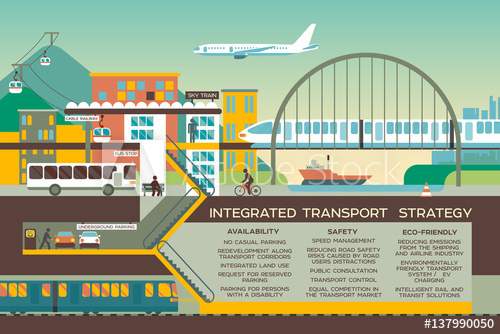 rail 926: Integrated transport, an old concept that must be revived